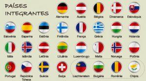 Lista de países del Tratado Schengen