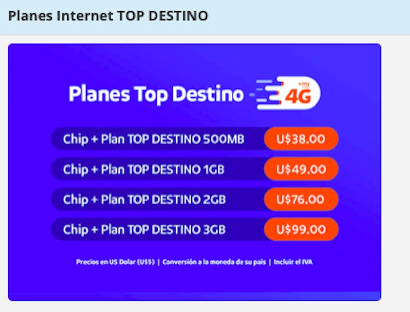 Planes Internet Portugal
